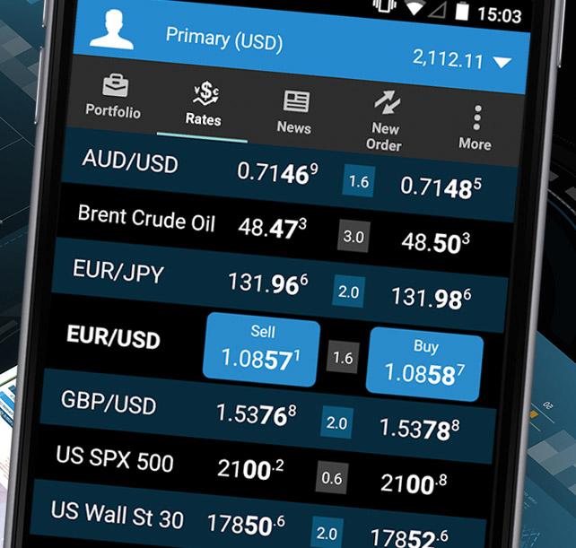 Forex & CFD Trading Platforms Online
